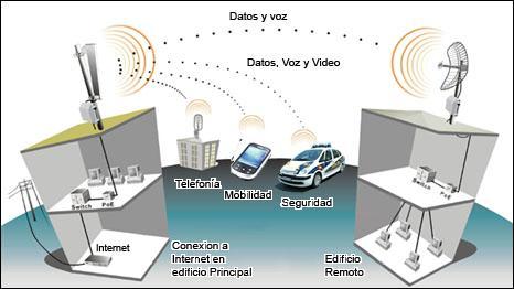 wifi_urbanizaciones